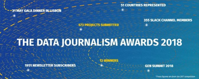 Prix ​​GEN Data Journalism Awards 2018